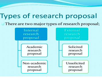Major Types of Research Proposals